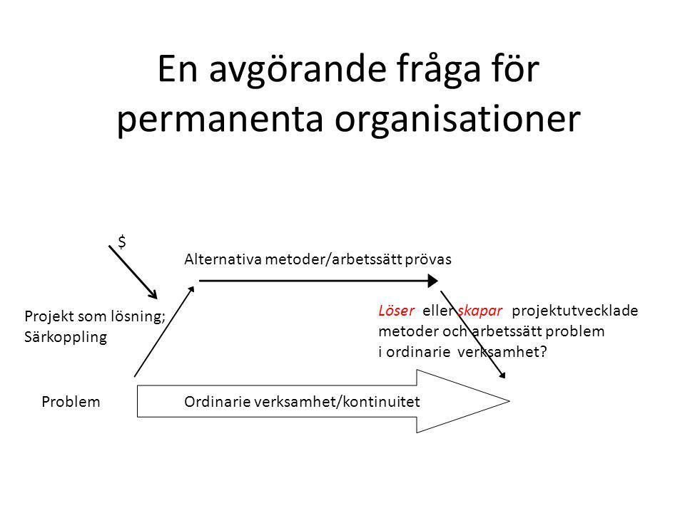 En avgörande fråga för permanenta organisationer
