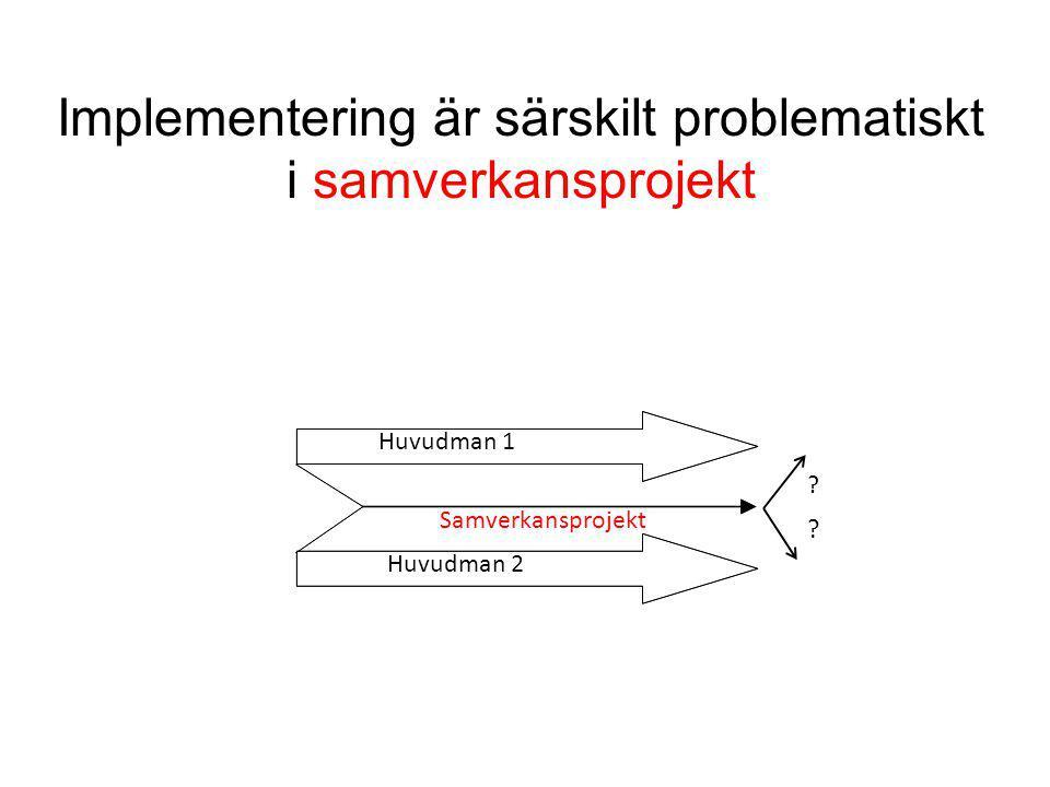 Implementering är särskilt problematiskt i samverkansprojekt