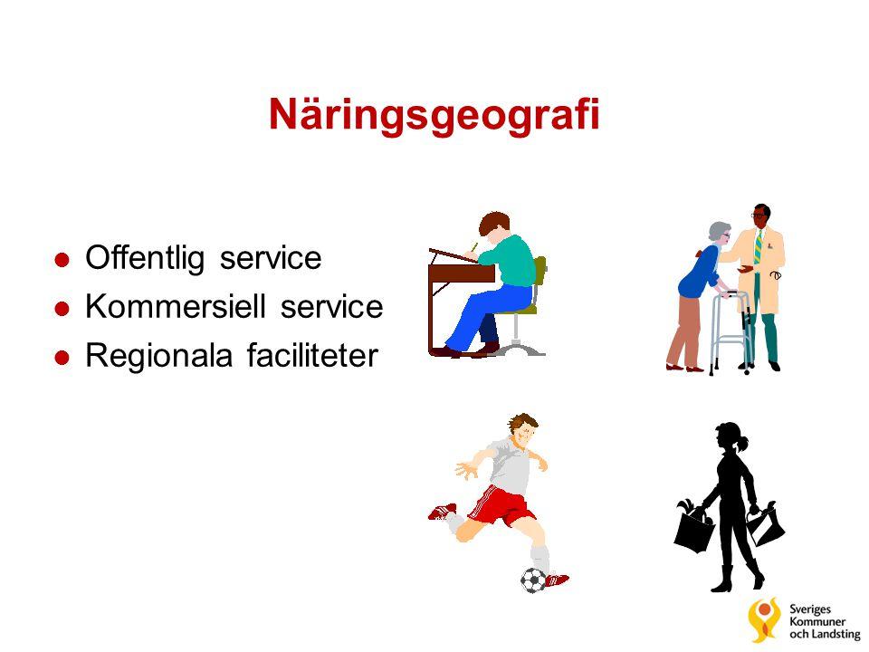 Näringsgeografi Offentlig service Kommersiell service