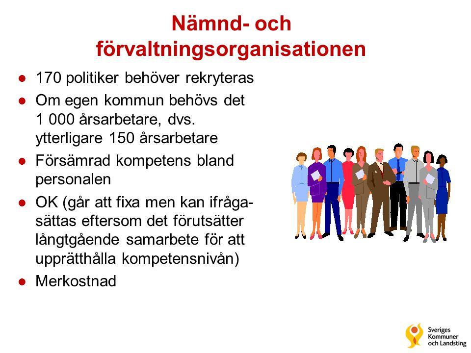 Nämnd- och förvaltningsorganisationen