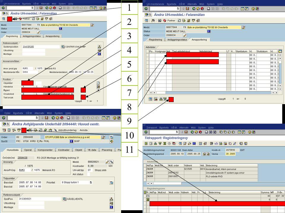 1 2. 3. 4. 5. 6. 7. 8. 9. 10. 11. Bilden visar hur det ser ut i SAP R/3 idag när man ska avrapportera ett arbete.