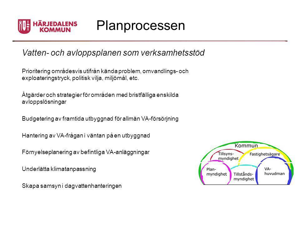 Planprocessen Vatten- och avloppsplanen som verksamhetsstöd