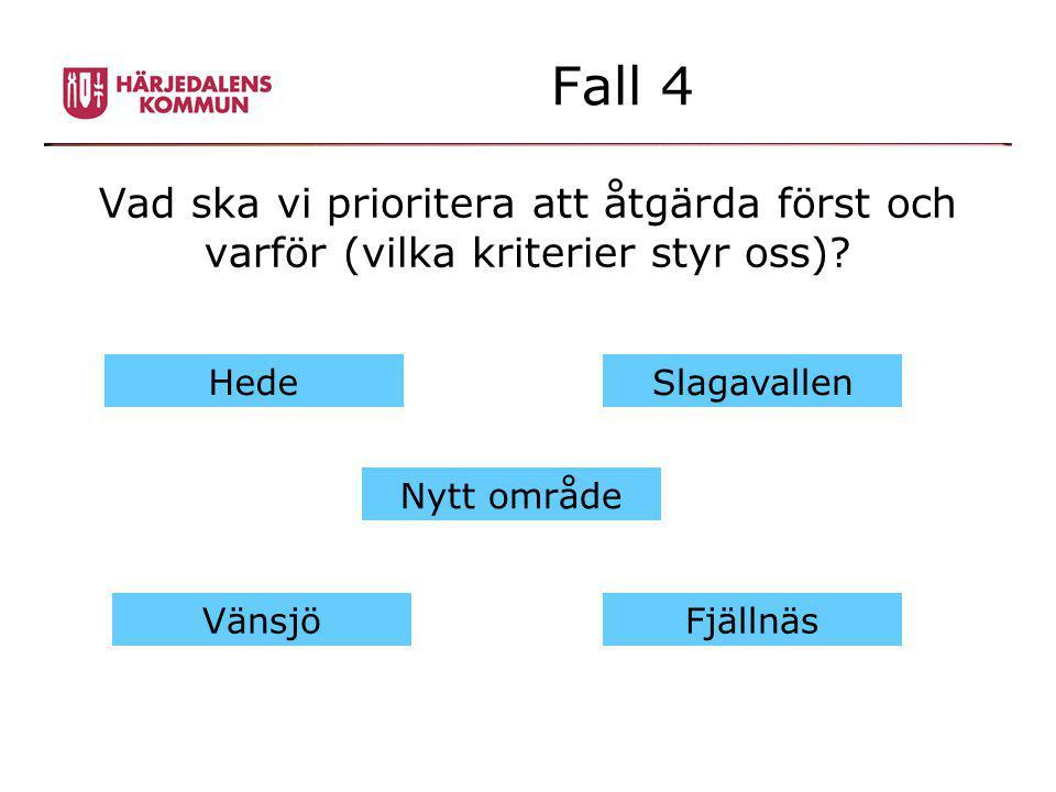 Fall 4 Vad ska vi prioritera att åtgärda först och varför (vilka kriterier styr oss) Hede. Slagavallen.