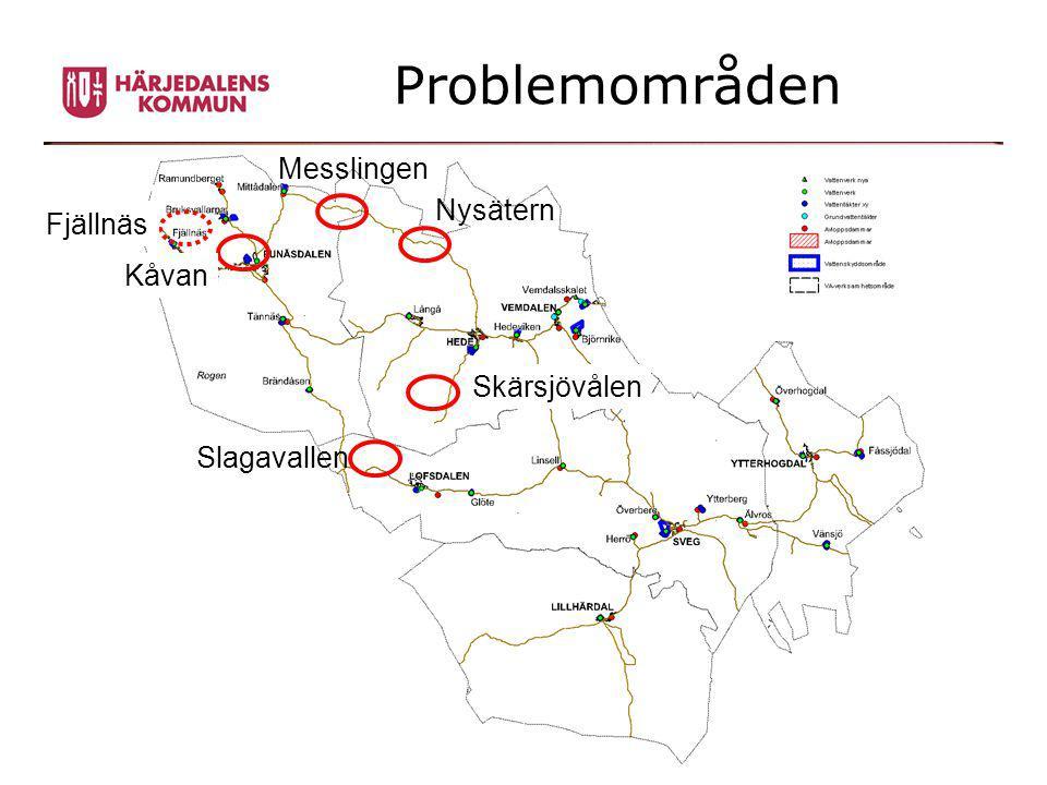 Problemområden Messlingen Nysätern Fjällnäs Kåvan Skärsjövålen