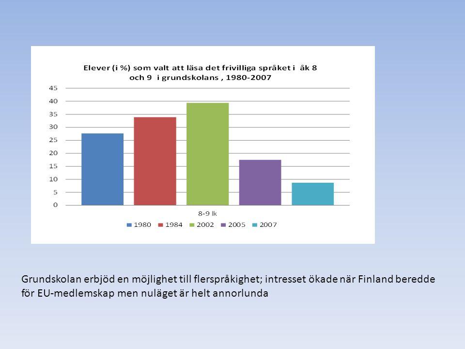 Grundskolan erbjöd en möjlighet till flerspråkighet; intresset ökade när Finland beredde för EU-medlemskap men nuläget är helt annorlunda