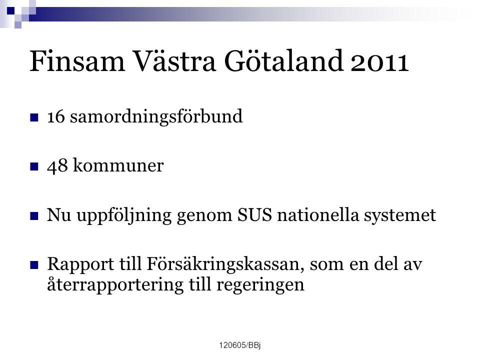 Finsam Västra Götaland 2011
