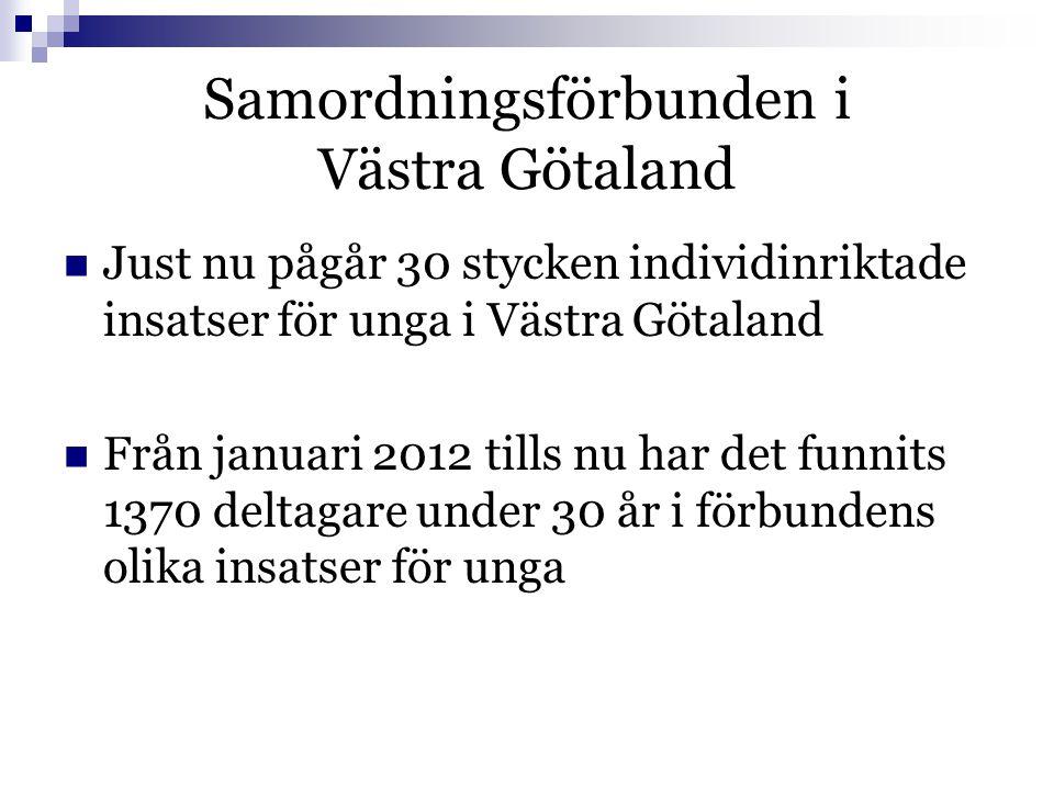 Samordningsförbunden i Västra Götaland