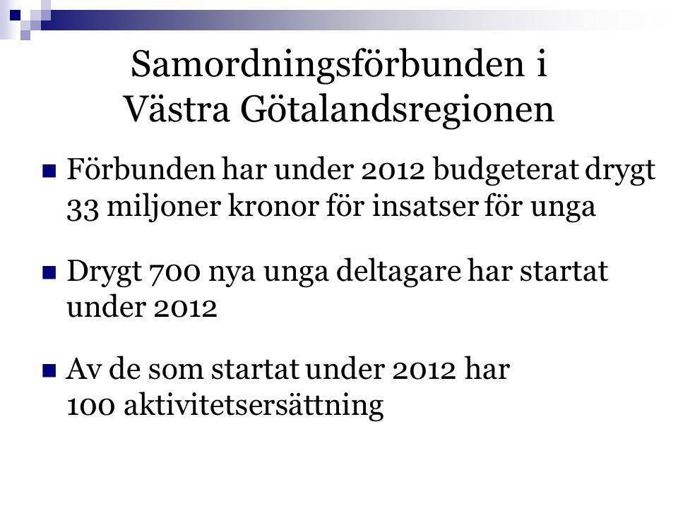 Samordningsförbunden i Västra Götalandsregionen