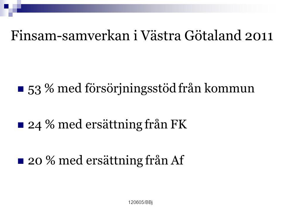 Finsam-samverkan i Västra Götaland 2011