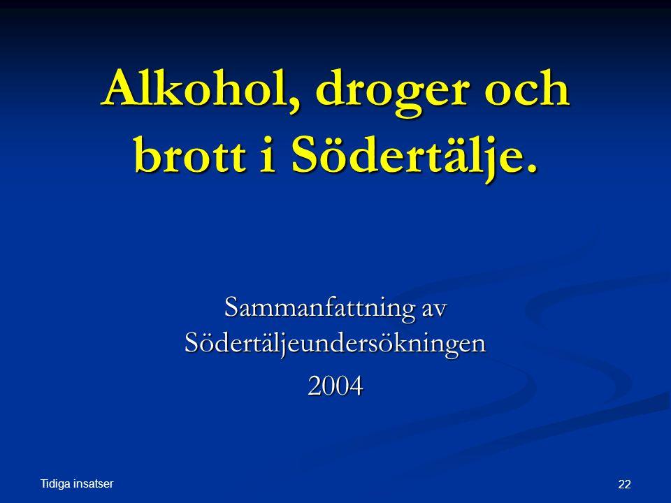 Alkohol, droger och brott i Södertälje.