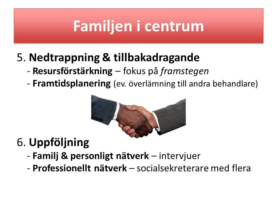 Familjen i centrum