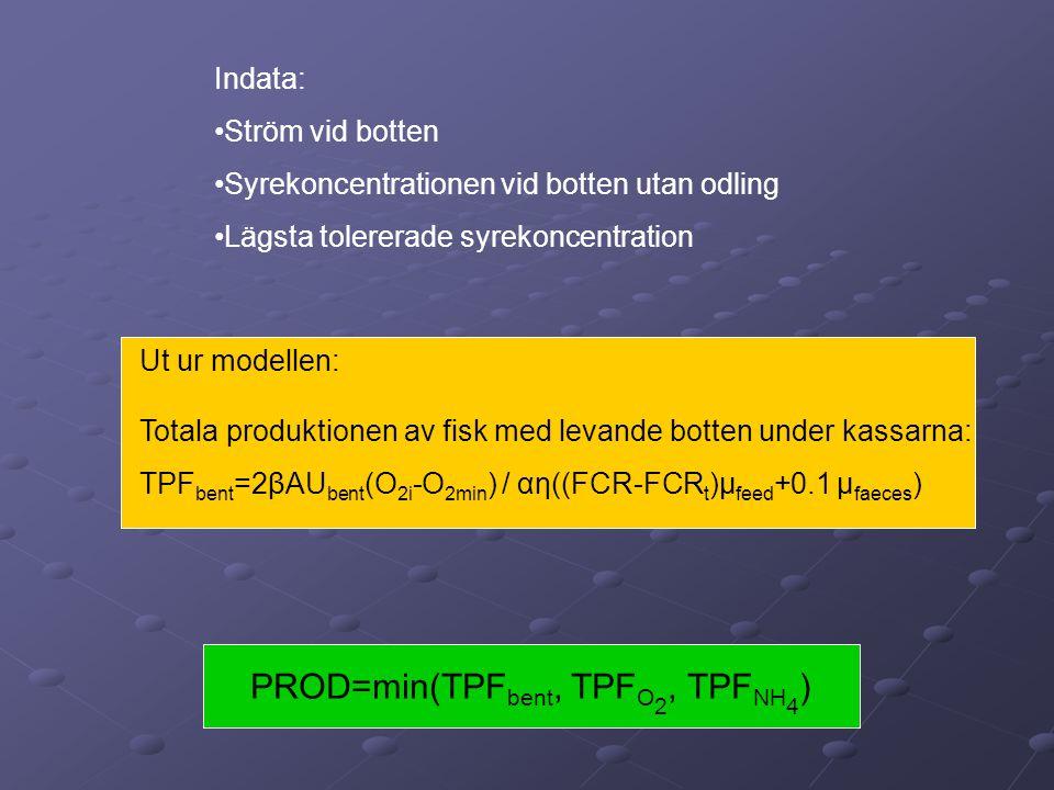 PROD=min(TPFbent, TPFO2, TPFNH4)