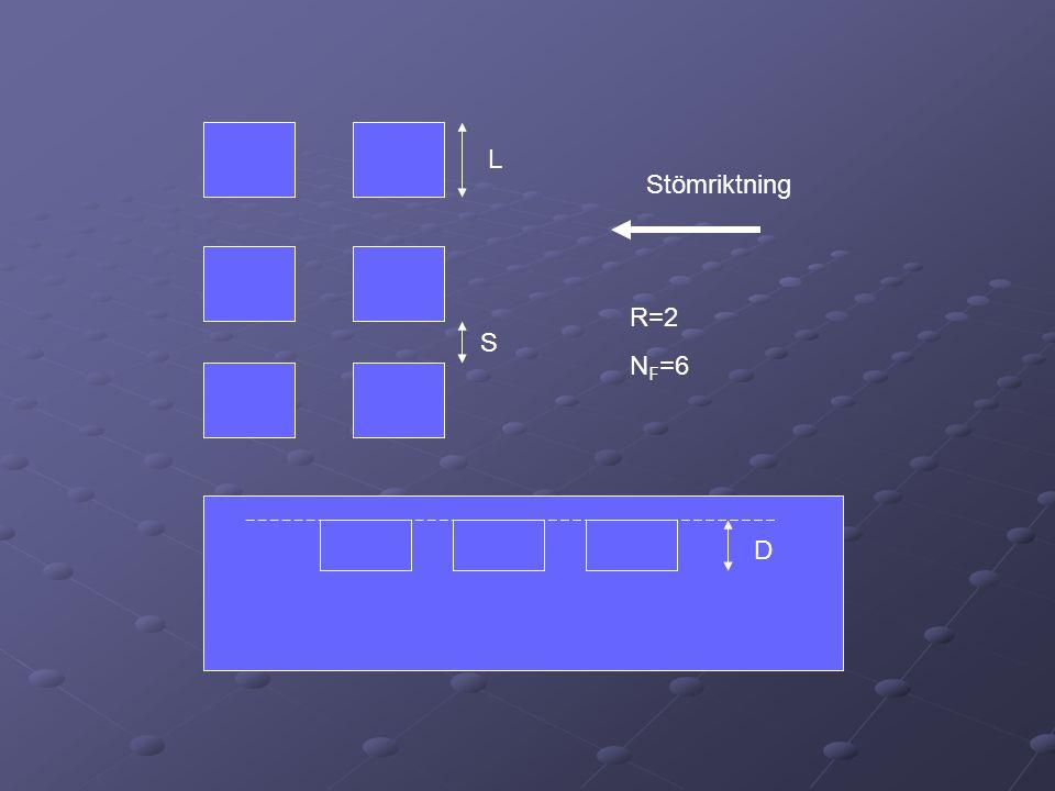 L Stömriktning R=2 NF=6 S D