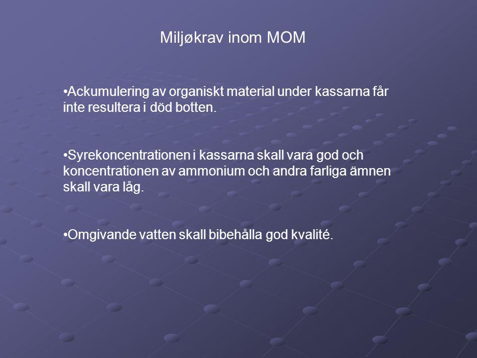 Miljøkrav inom MOM Ackumulering av organiskt material under kassarna får inte resultera i död botten.