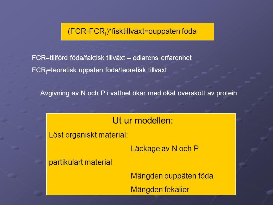 (FCR-FCRt)*fisktillväxt=ouppäten föda