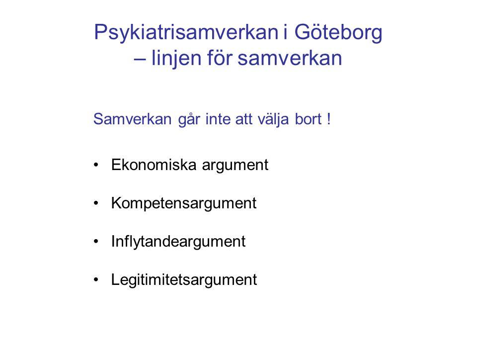 Psykiatrisamverkan i Göteborg – linjen för samverkan