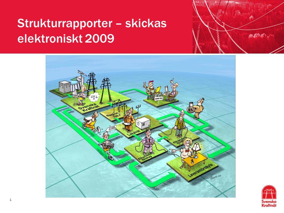 Strukturrapporter – skickas elektroniskt 2009