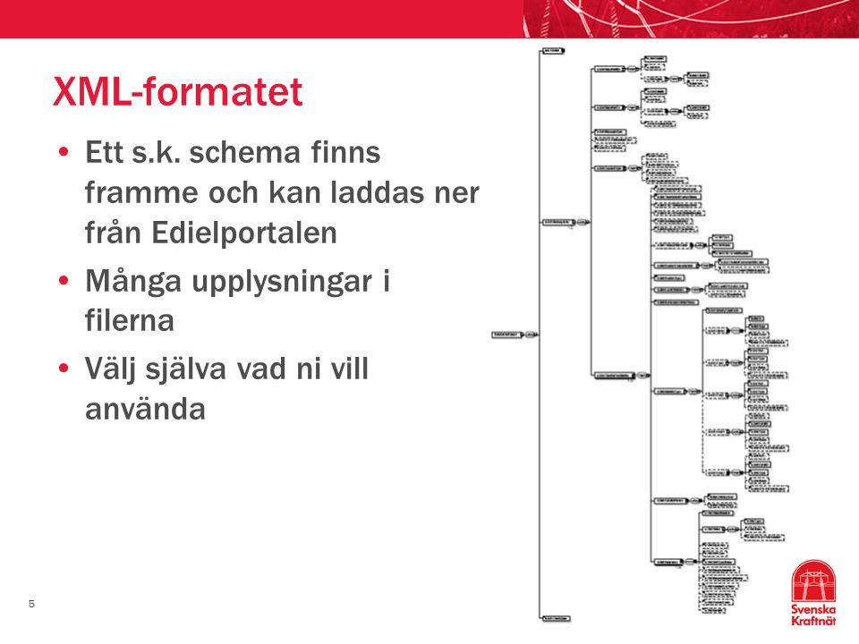 XML-formatet Ett s.k. schema finns framme och kan laddas ner från Edielportalen. Många upplysningar i filerna.