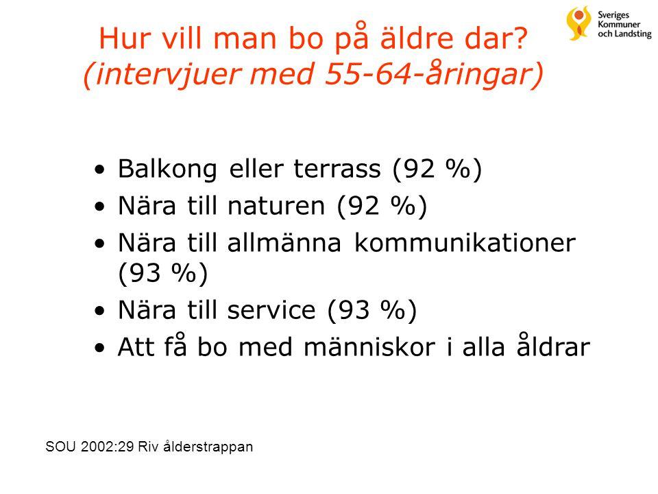 Hur vill man bo på äldre dar (intervjuer med 55-64-åringar)