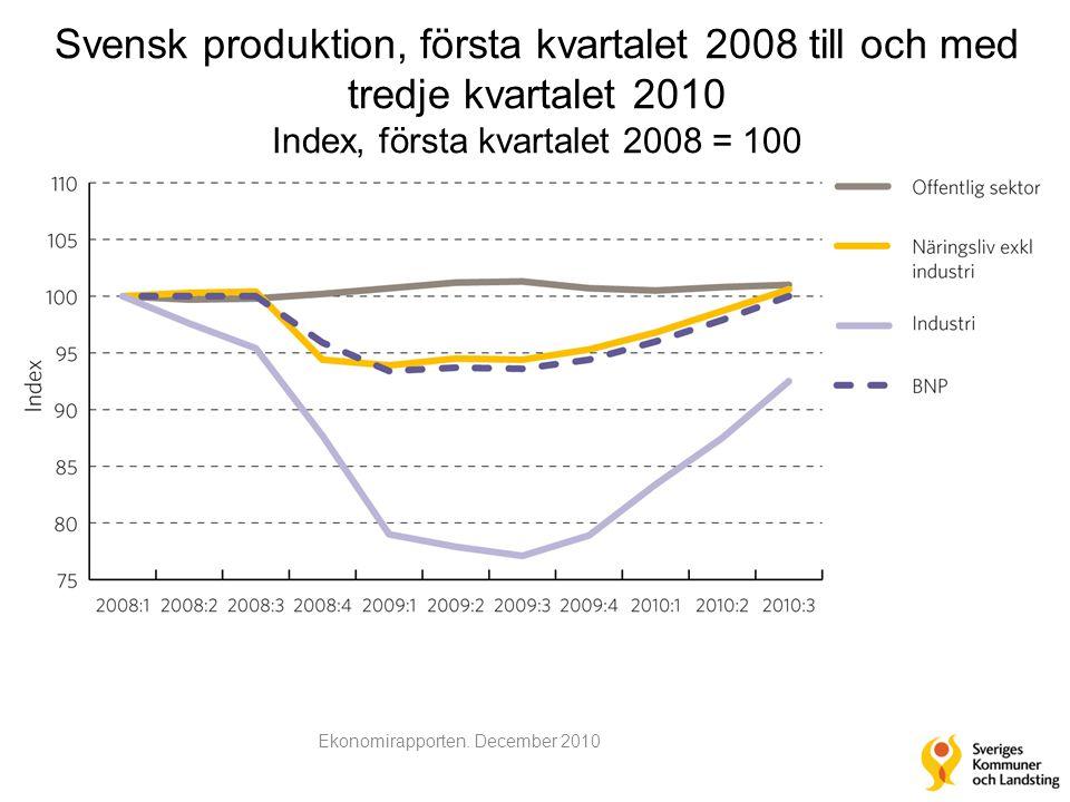 Ekonomirapporten. December 2010