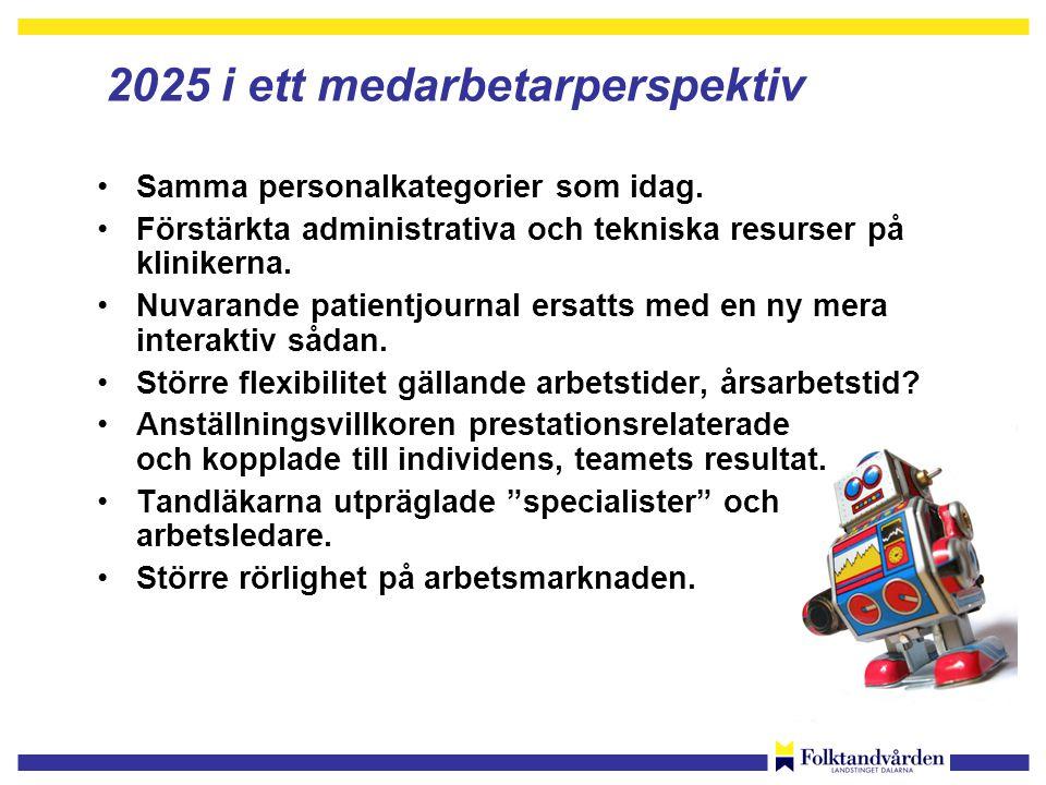 2025 i ett medarbetarperspektiv