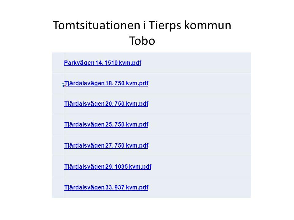 Tomtsituationen i Tierps kommun Tobo