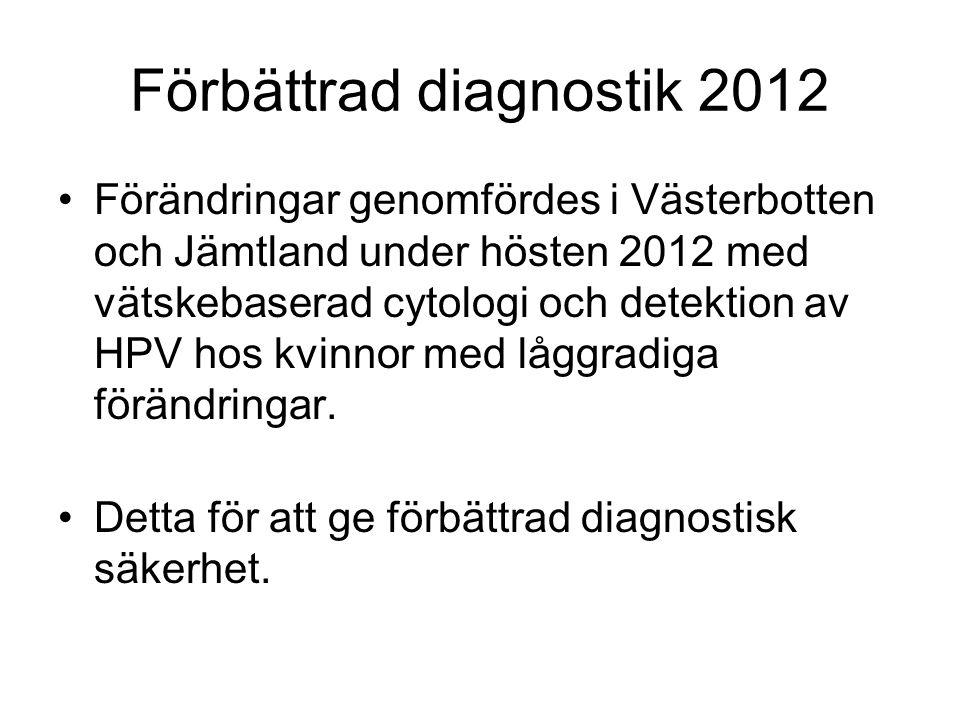 Förbättrad diagnostik 2012