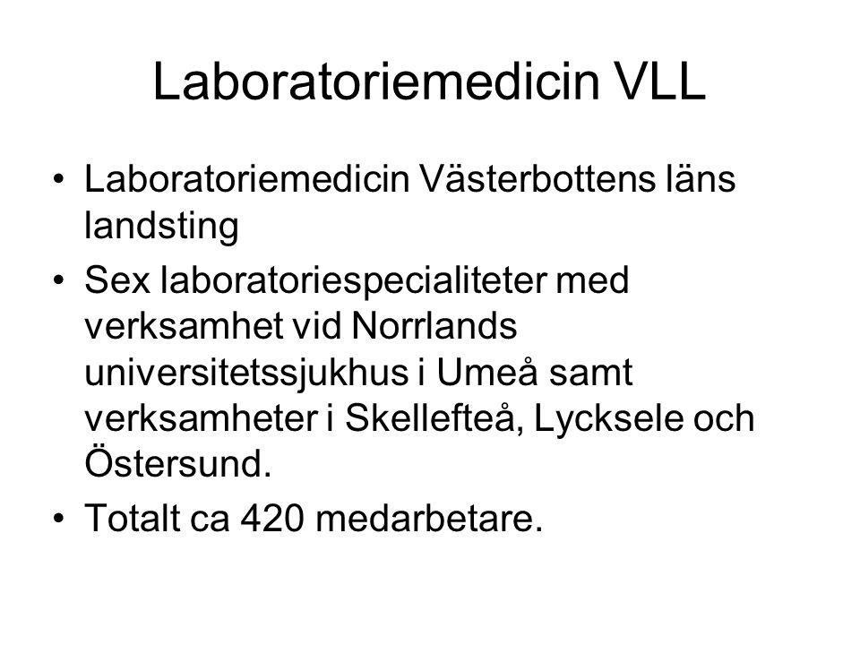 Laboratoriemedicin VLL