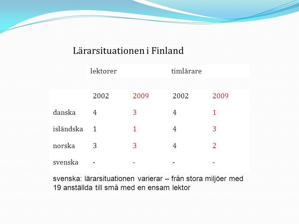 Lärarsituationen i Finland