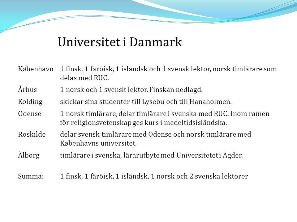 Universitet i Danmark København