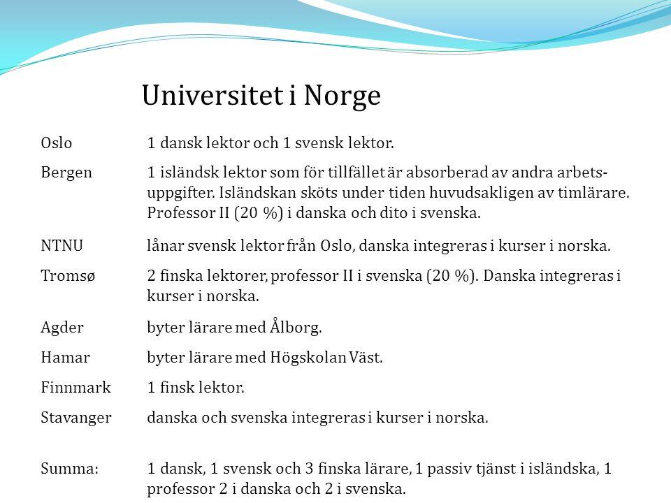 Universitet i Norge Oslo 1 dansk lektor och 1 svensk lektor. Bergen