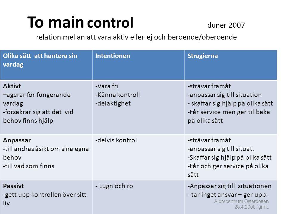 To main control duner 2007 relation mellan att vara aktiv eller ej och beroende/oberoende