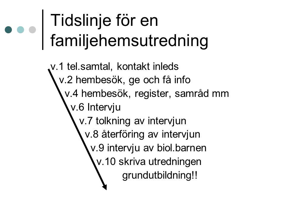 Tidslinje för en familjehemsutredning