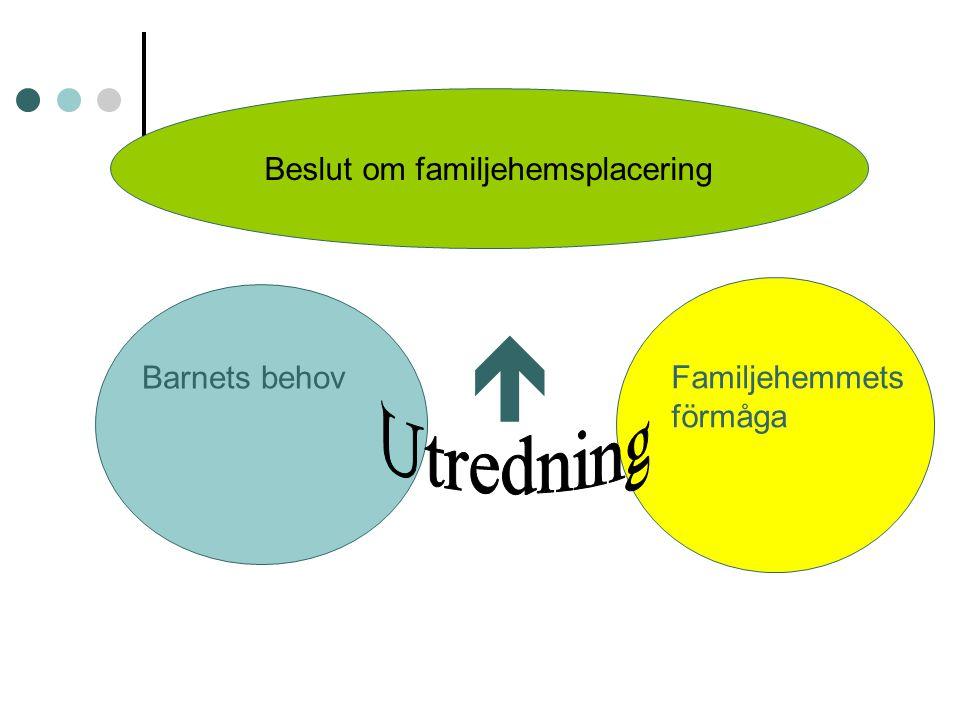 Beslut om familjehemsplacering
