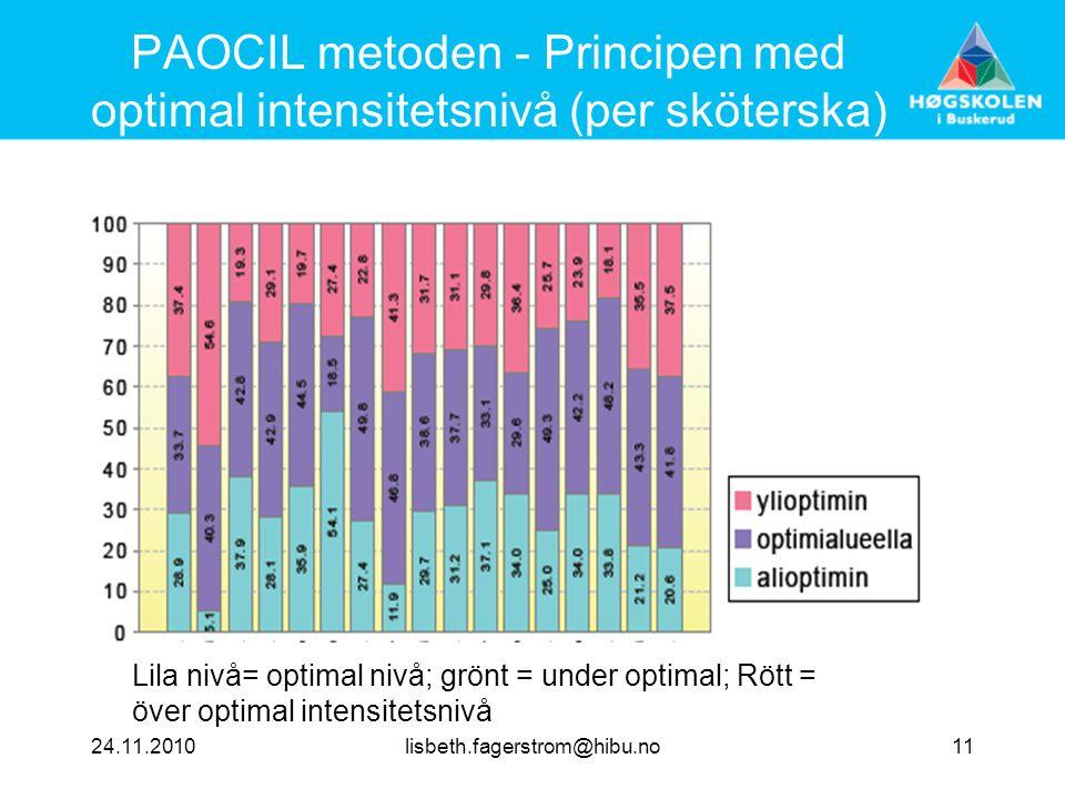 PAOCIL metoden - Principen med optimal intensitetsnivå (per sköterska)