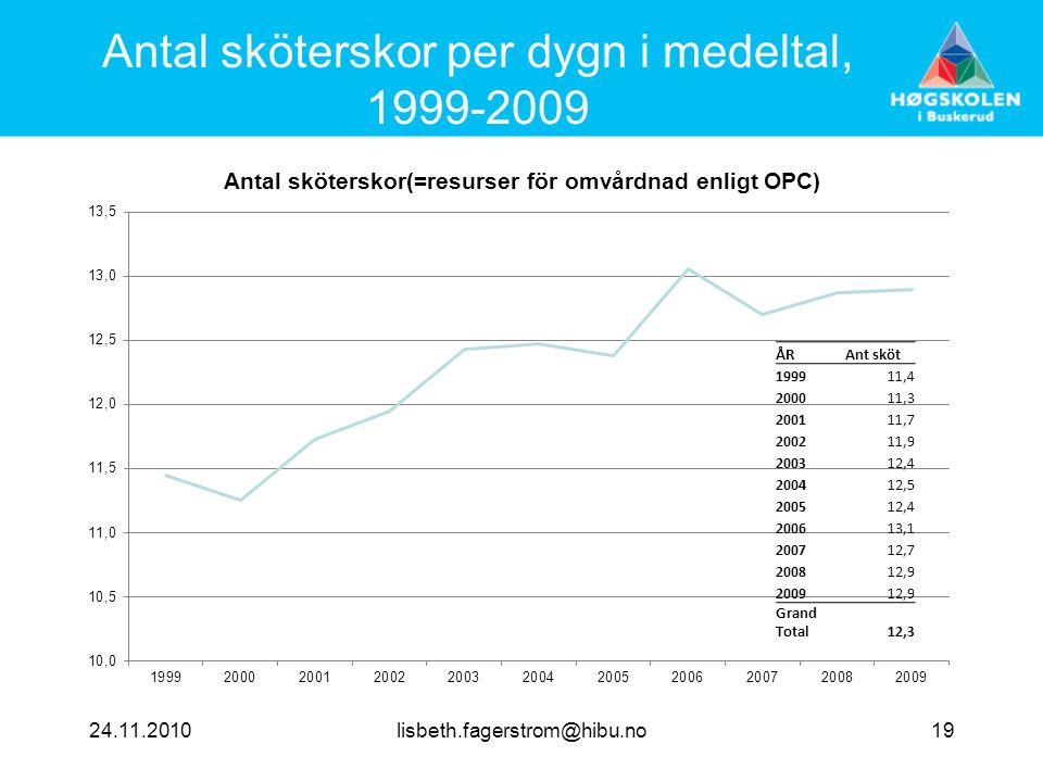 Antal sköterskor per dygn i medeltal, 1999-2009