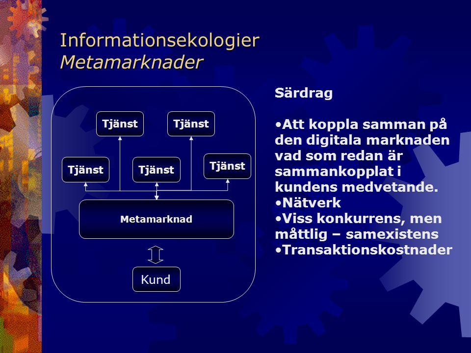 Informationsekologier Metamarknader