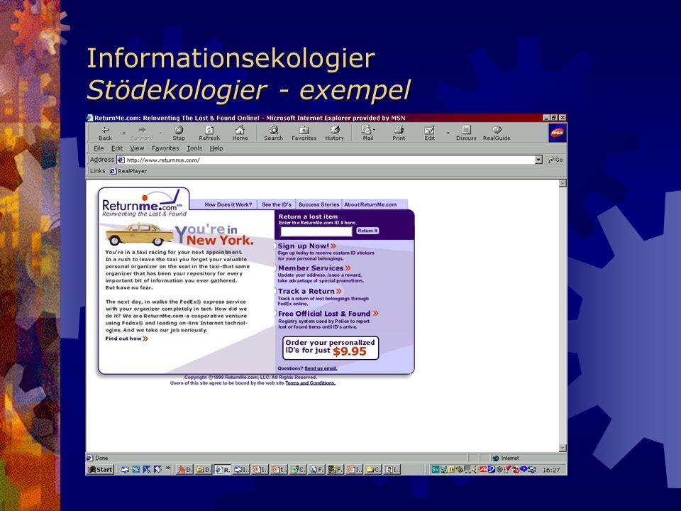 Informationsekologier Stödekologier - exempel