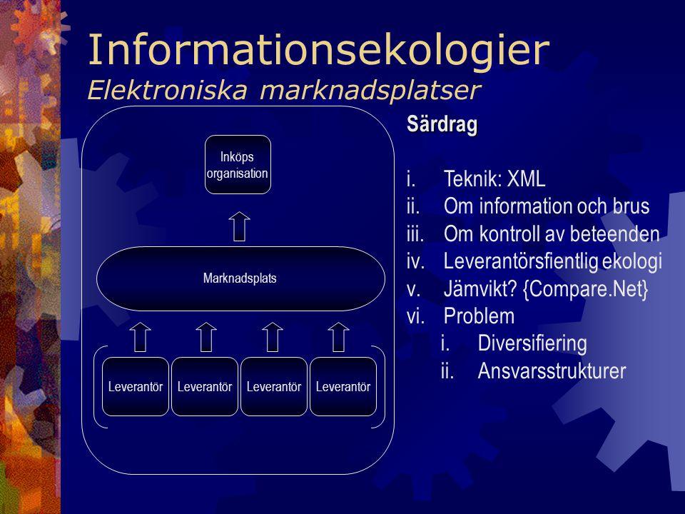 Informationsekologier Elektroniska marknadsplatser