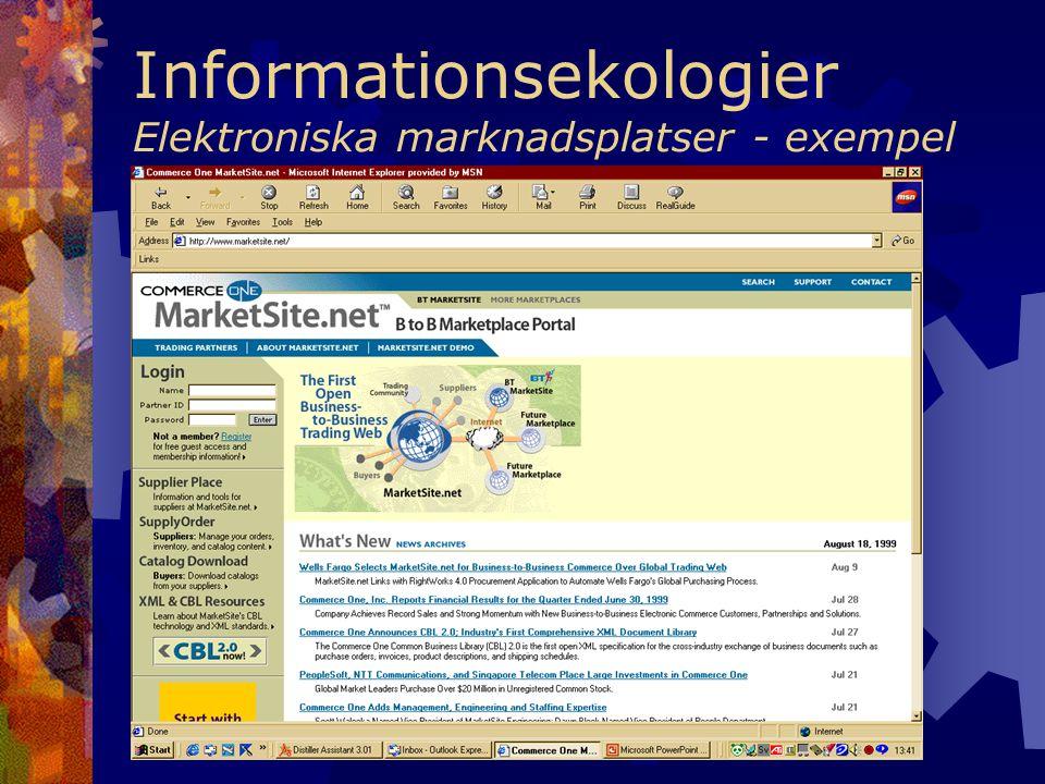 Informationsekologier Elektroniska marknadsplatser - exempel