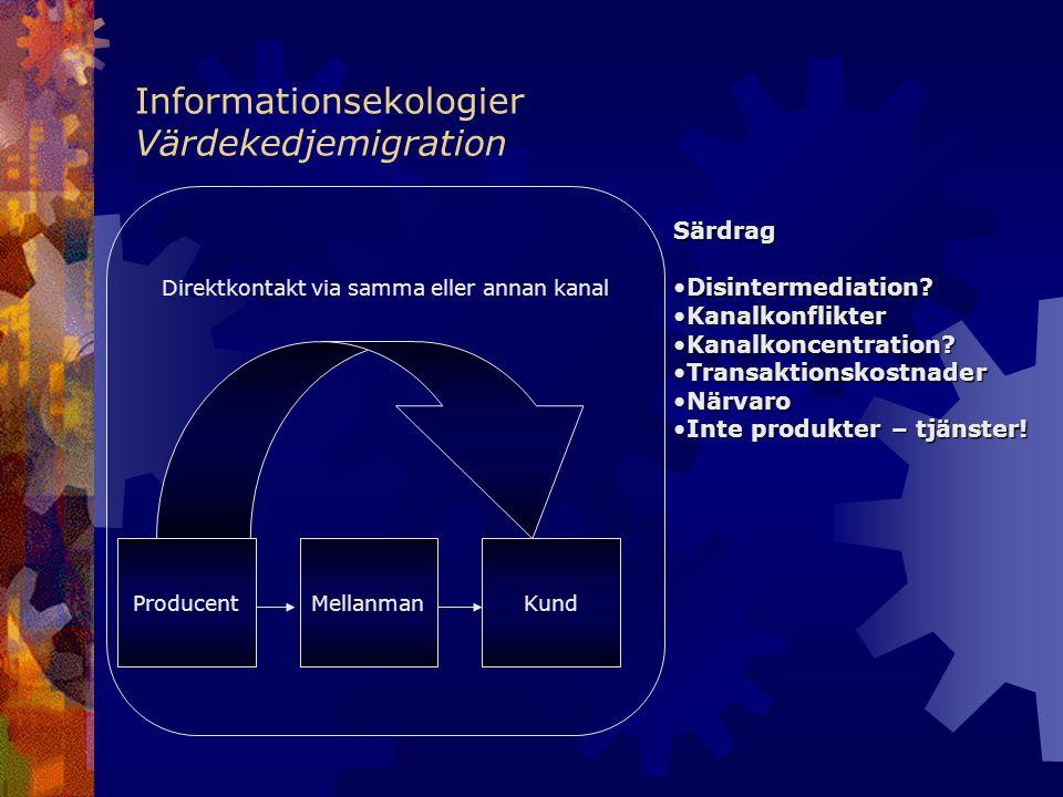 Informationsekologier Värdekedjemigration
