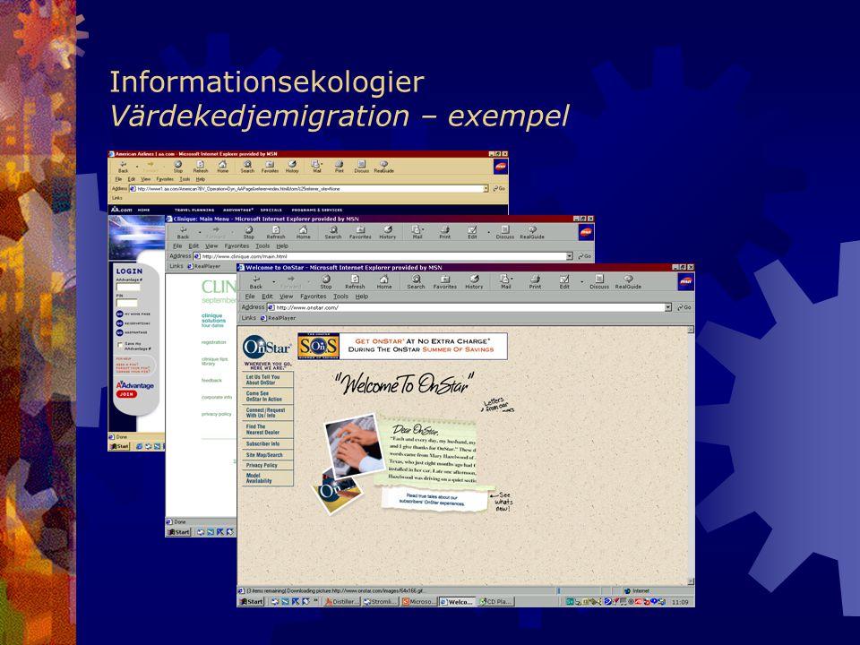 Informationsekologier Värdekedjemigration – exempel