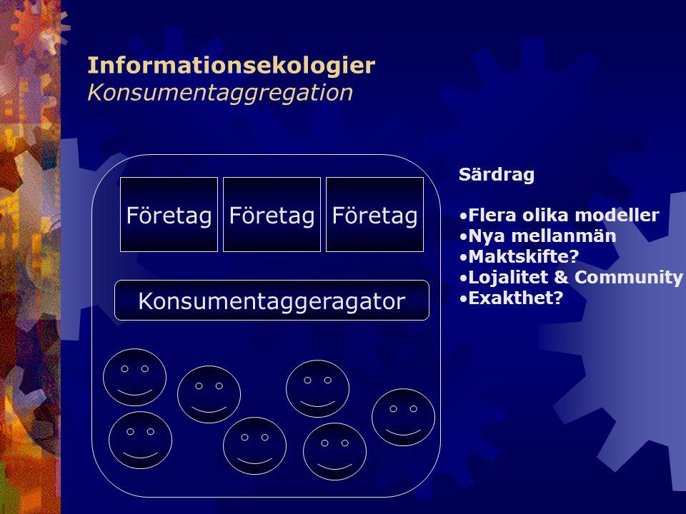 Informationsekologier Konsumentaggregation