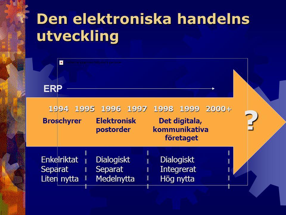 Den elektroniska handelns utveckling