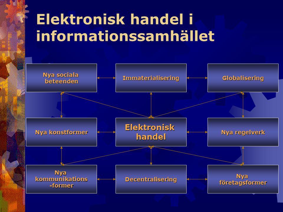 Elektronisk handel i informationssamhället