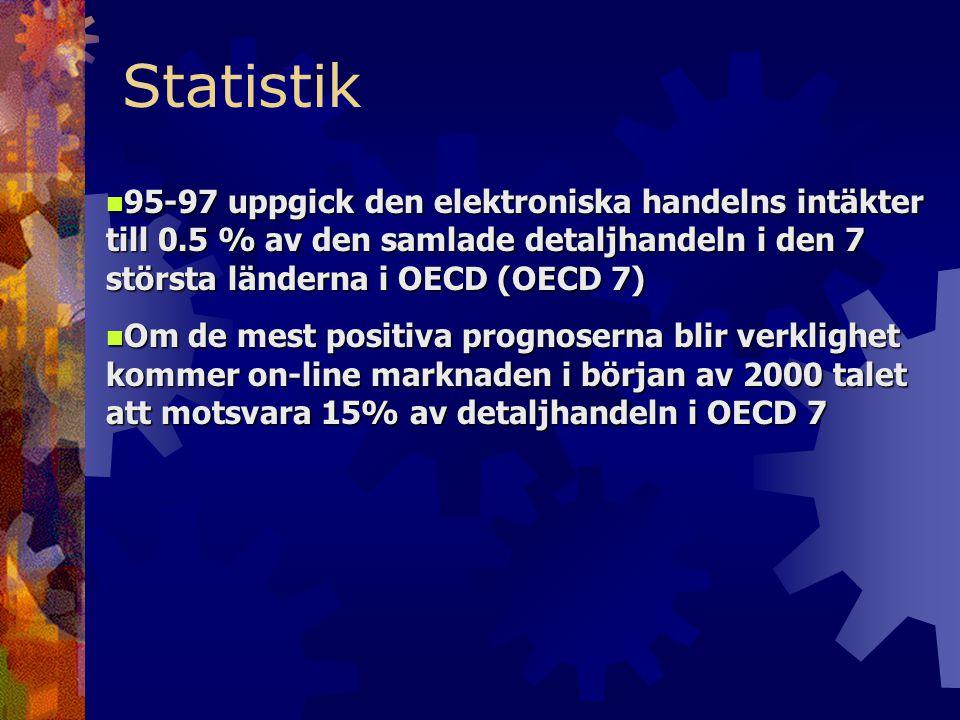 Statistik 95-97 uppgick den elektroniska handelns intäkter till 0.5 % av den samlade detaljhandeln i den 7 största länderna i OECD (OECD 7)