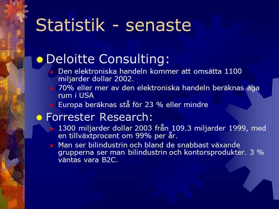 Statistik - senaste Deloitte Consulting: Forrester Research: