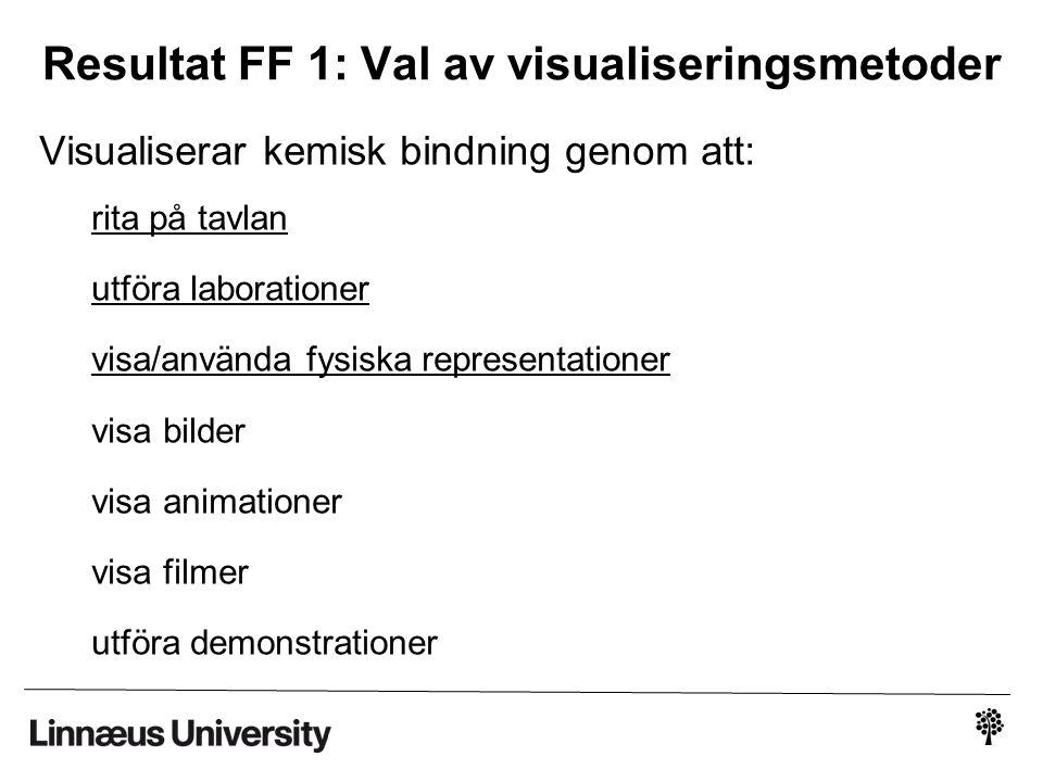 Resultat FF 1: Val av visualiseringsmetoder
