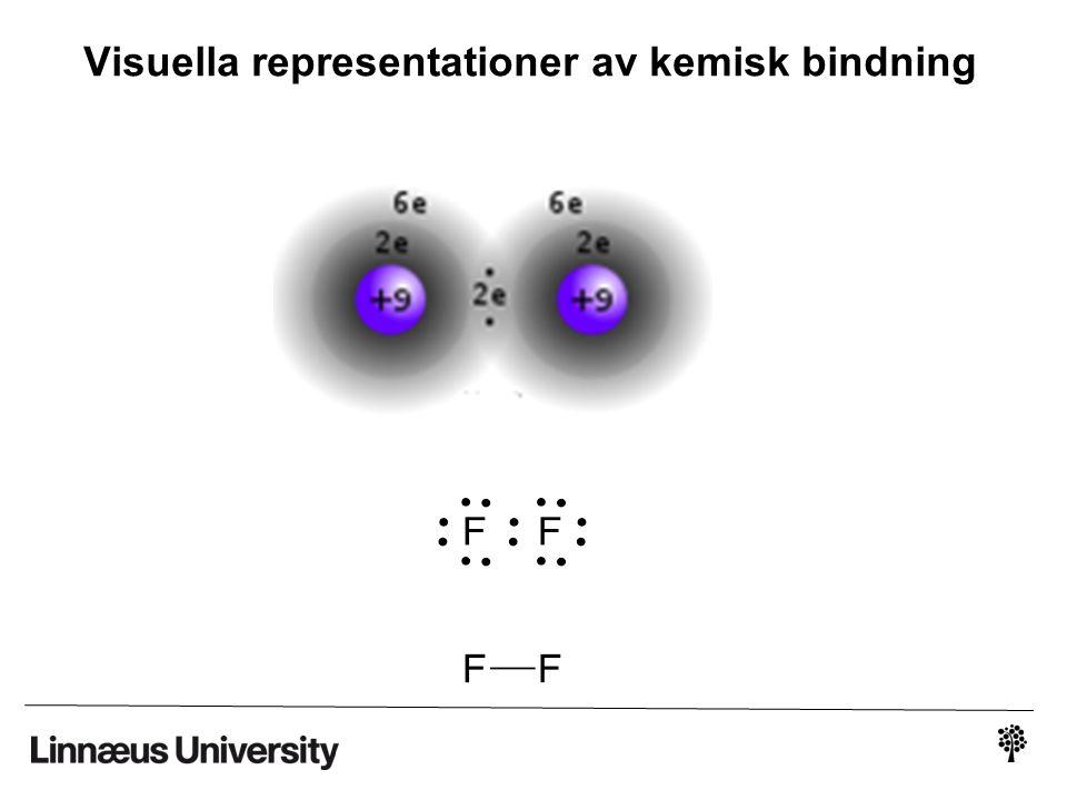 Visuella representationer av kemisk bindning