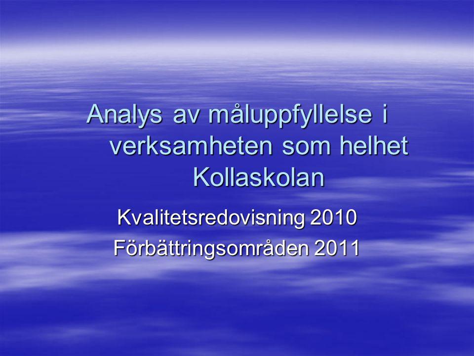 Analys av måluppfyllelse i verksamheten som helhet Kollaskolan